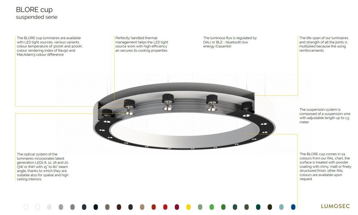 blore cup ring armatuur gependeld 1500mm 3000k 10923lm 16x6w fix