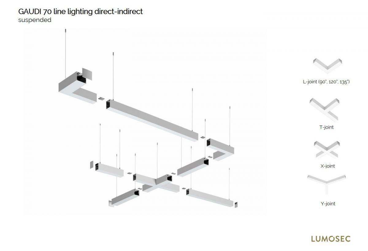 gaudi 70 lijnverlichting directindirect einddeel gependeld 2400mm 4000k 14760lm 7040w dali