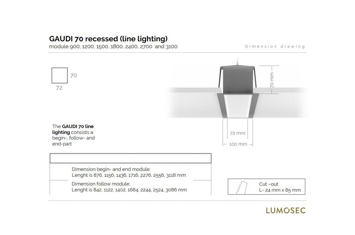 gaudi 70 lijnverlichting einddeel inbouw 2400mm 3000k 8610lm 70w dali