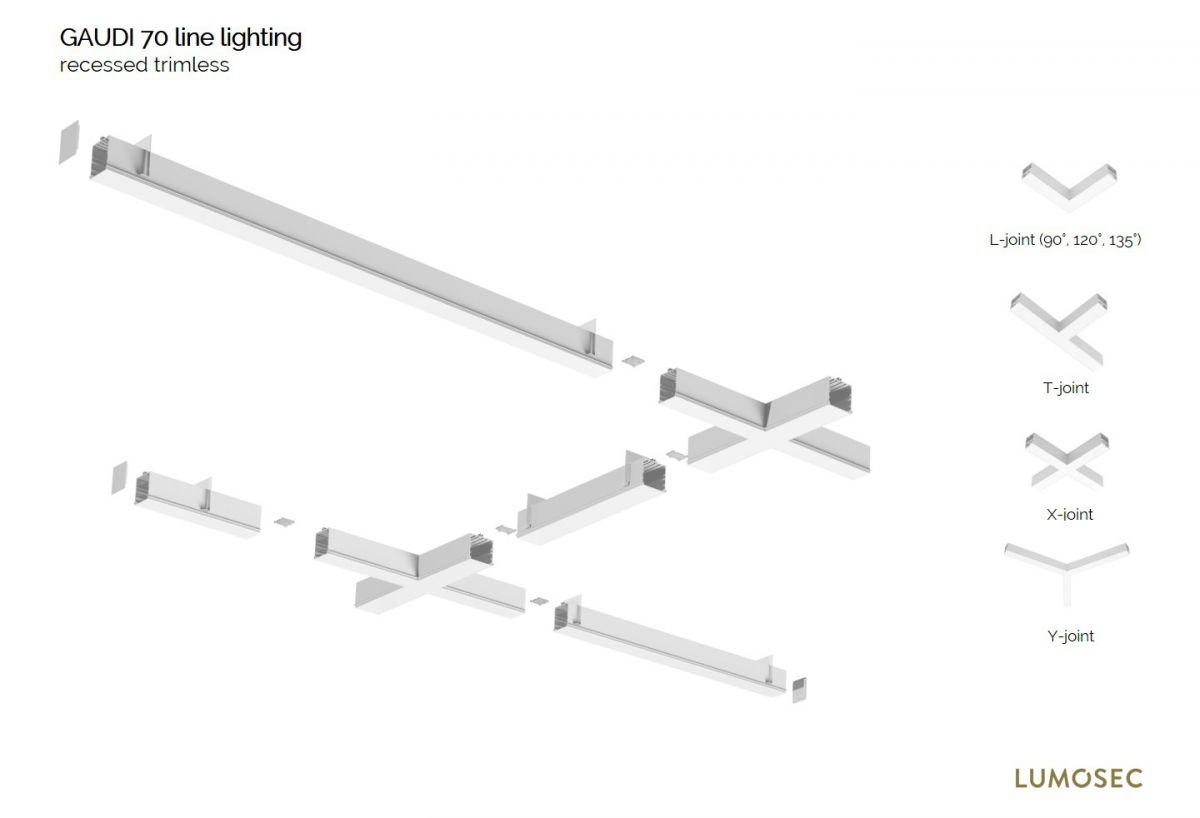 gaudi 70 lijnverlichting einddeel inbouw trimless 2400mm 3000k 8610lm 70w dali