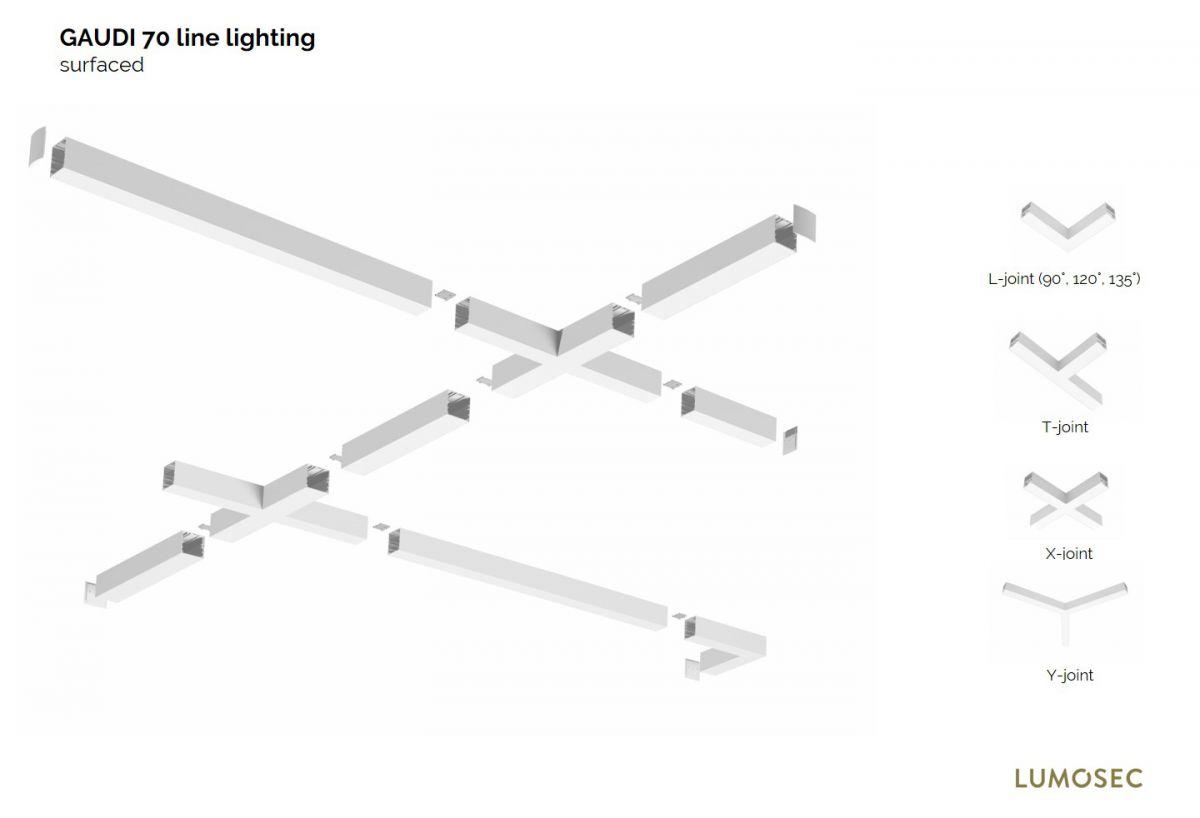 gaudi 70 lijnverlichting einddeel opbouw 2400mm 3000k 8610lm 70w dali