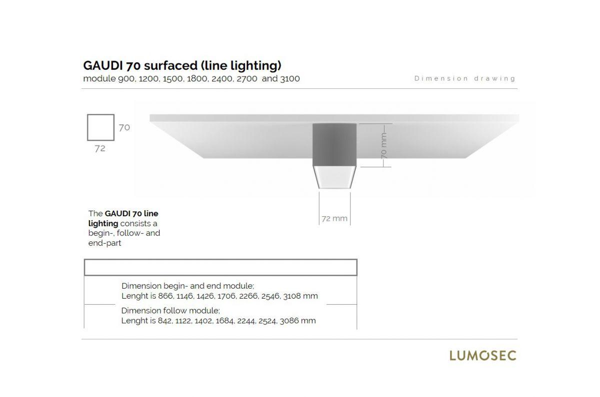 gaudi 70 lijnverlichting einddeel opbouw 2700mm 3000k 10762lm 80w dali