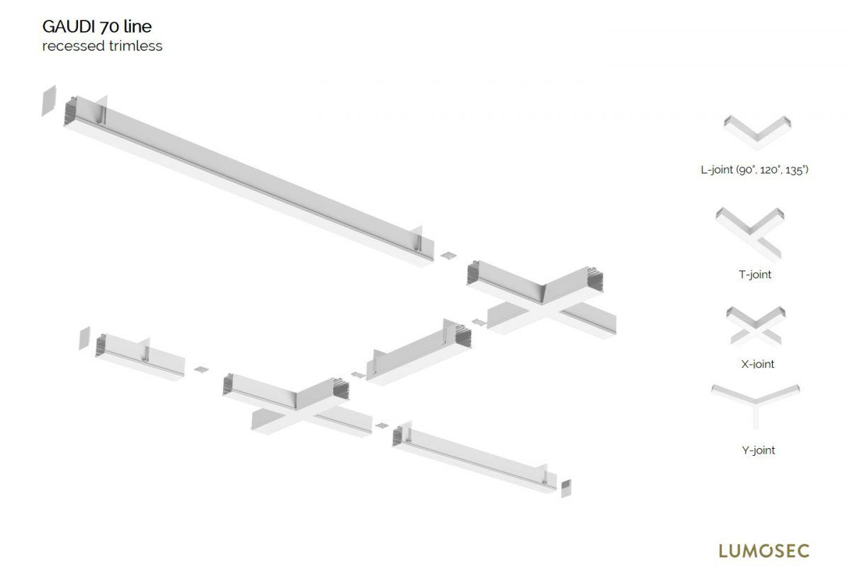 gaudi 70 lijnverlichting startdeel inbouw trimless 2400mm 3000k 8610lm 70w dali