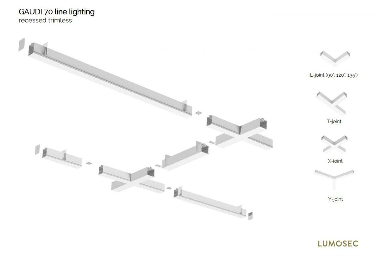 gaudi 70 line lighting end recessed trimless 1800mm 3000k 6457lm 50w dali
