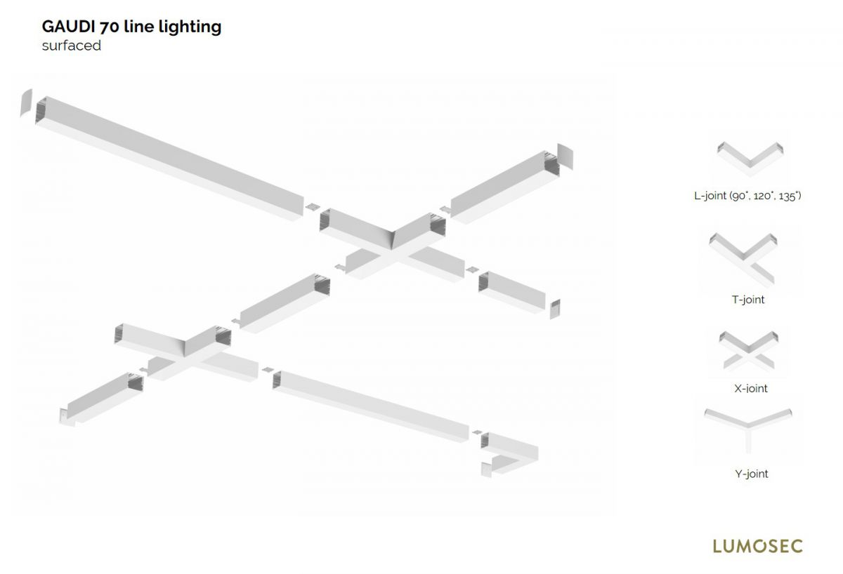 gaudi 70 line lighting end surfaced 3100mm 3000k 13053lm 95w fix