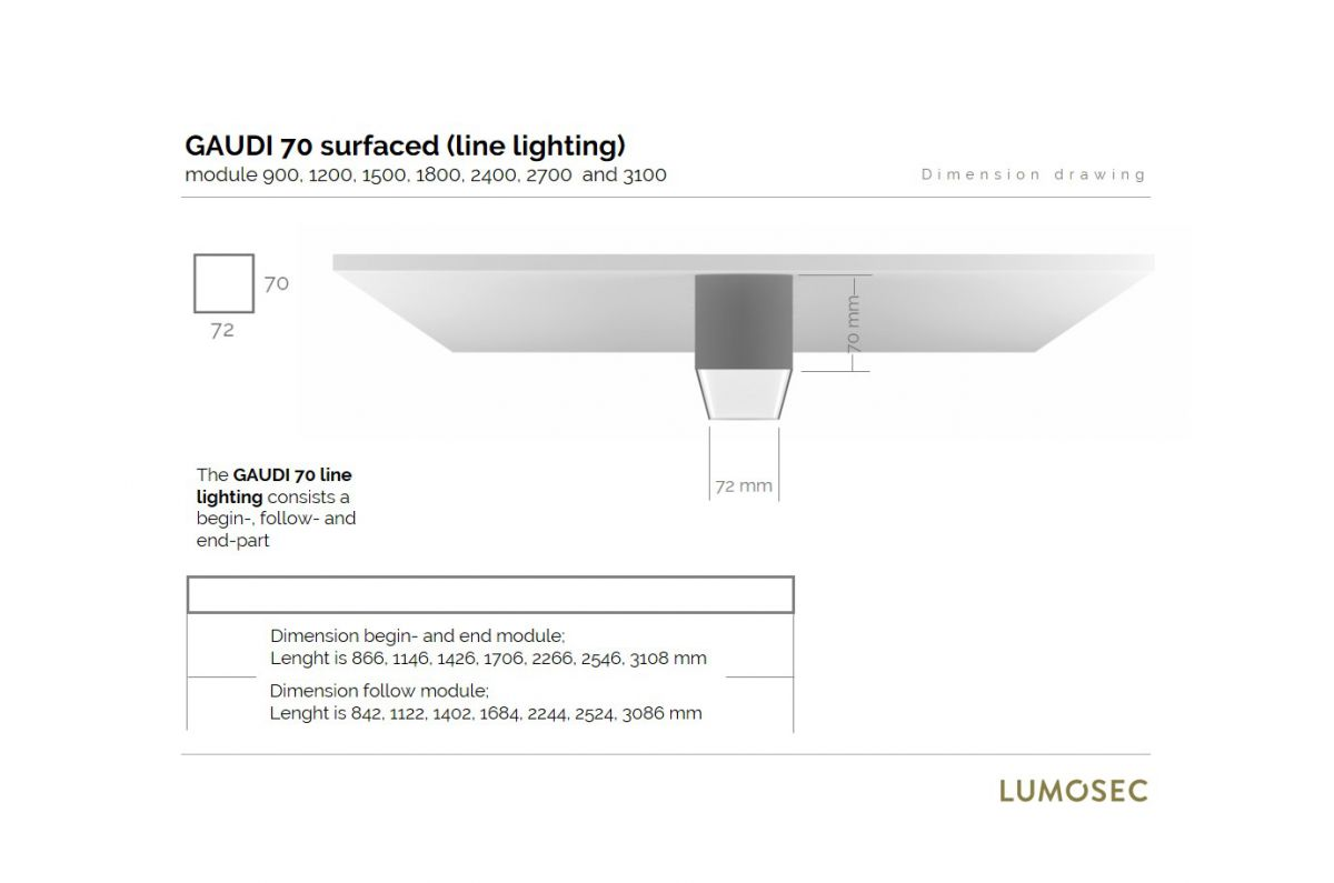 gaudi 70 line lighting end surfaced 3100mm 3000k 13053lm 95w dali